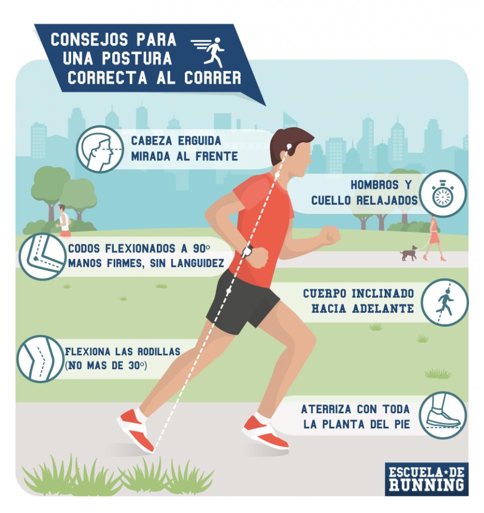 Mejorar tu postura como corredor te puede ayudar a correr más rápido y de  una forma más eficiente. Te sentirás más cómodo y reducirás el estrés en tu  cuerpo ... 264cbfb569e6